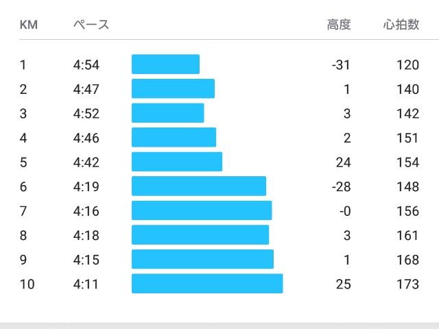 f:id:koumemasakazu:20190518122639j:image