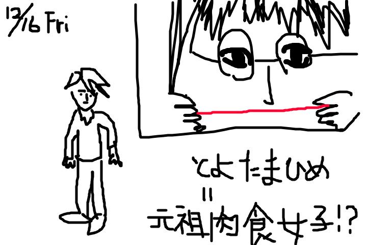 f:id:kouminami:20161217023435p:plain