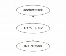 f:id:koumuin-naiteiget:20170106100638p:plain