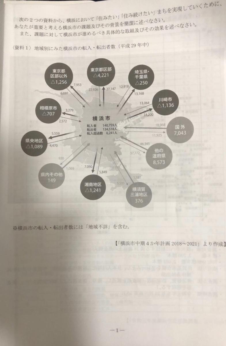 f:id:koumuin-shiken:20200702171954j:plain