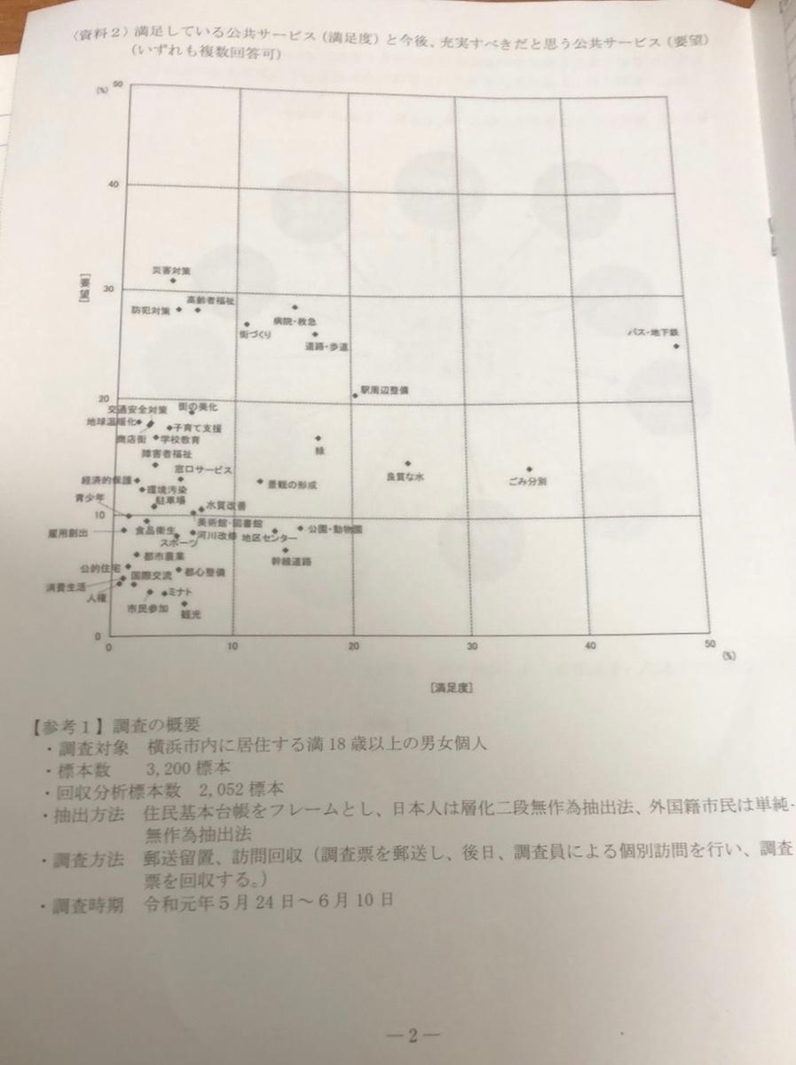 f:id:koumuin-shiken:20200702172024j:plain