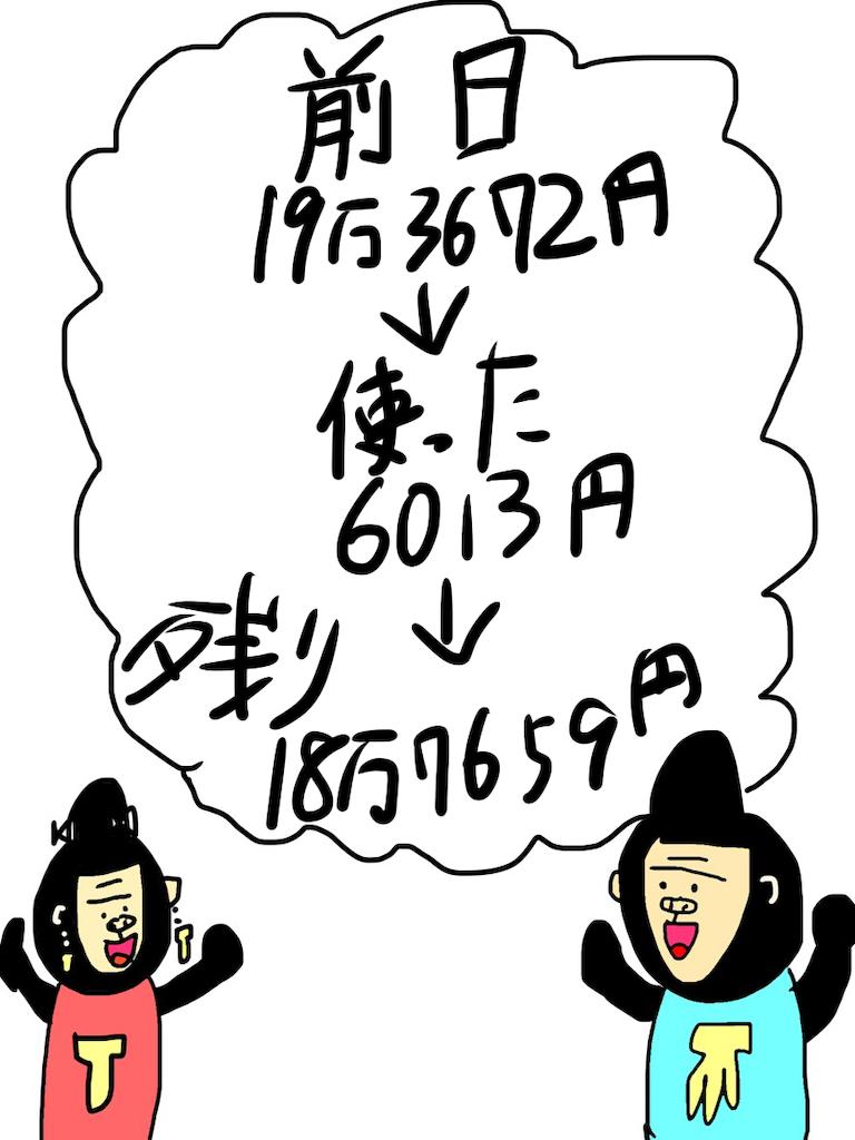 f:id:kousanzgmf:20190320234255p:image