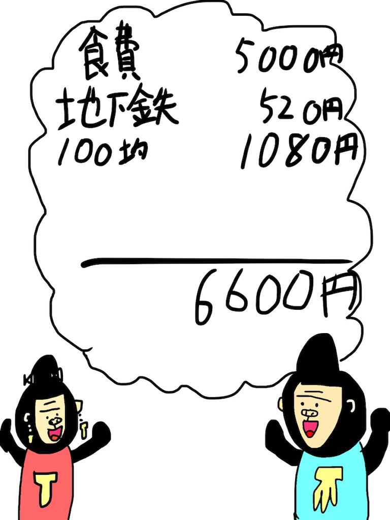 f:id:kousanzgmf:20190415003602p:image