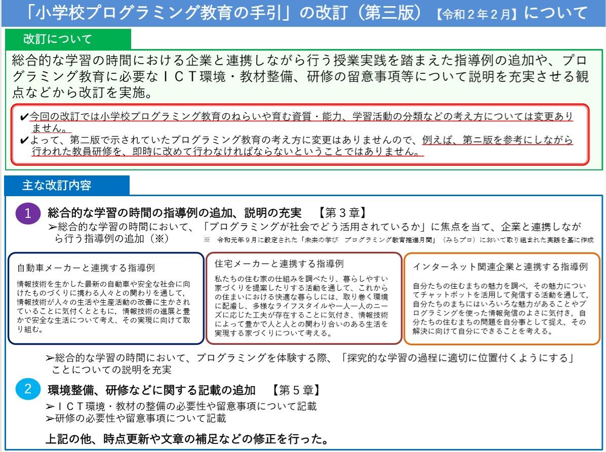 f:id:kouseiya99:20200304091716j:plain