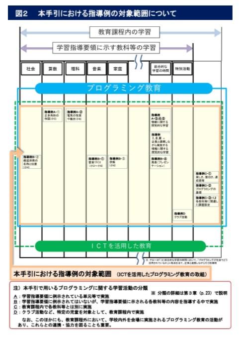 f:id:kouseiya99:20200304093633j:plain
