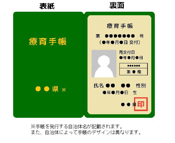 f:id:kouseiya99:20200306073645p:plain