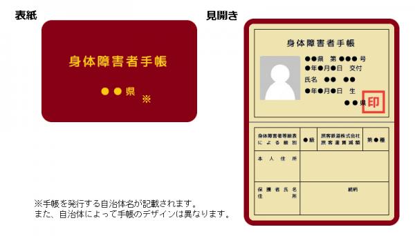 f:id:kouseiya99:20200306073716p:plain