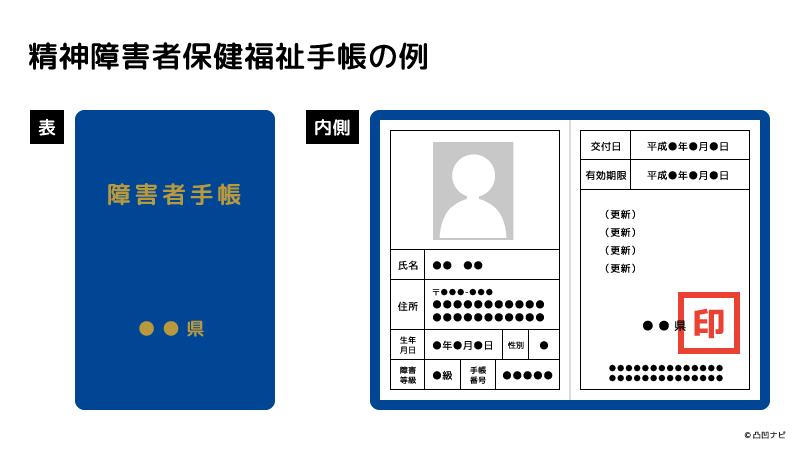 f:id:kouseiya99:20200306073744p:plain