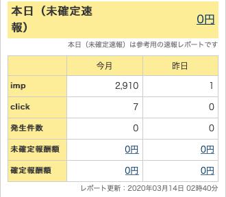 f:id:kouseiya99:20200314123557p:plain