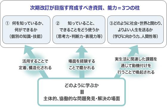 f:id:kouseiya99:20200315081716j:plain