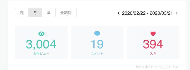 f:id:kouseiya99:20200321181419p:plain