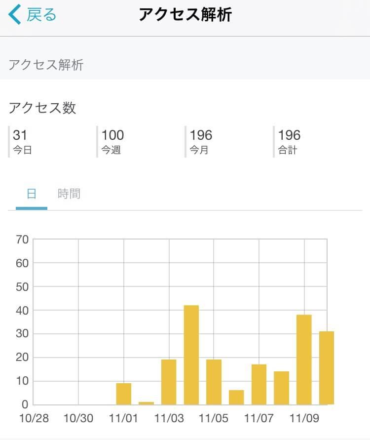 f:id:koushi1211:20161110201841j:plain