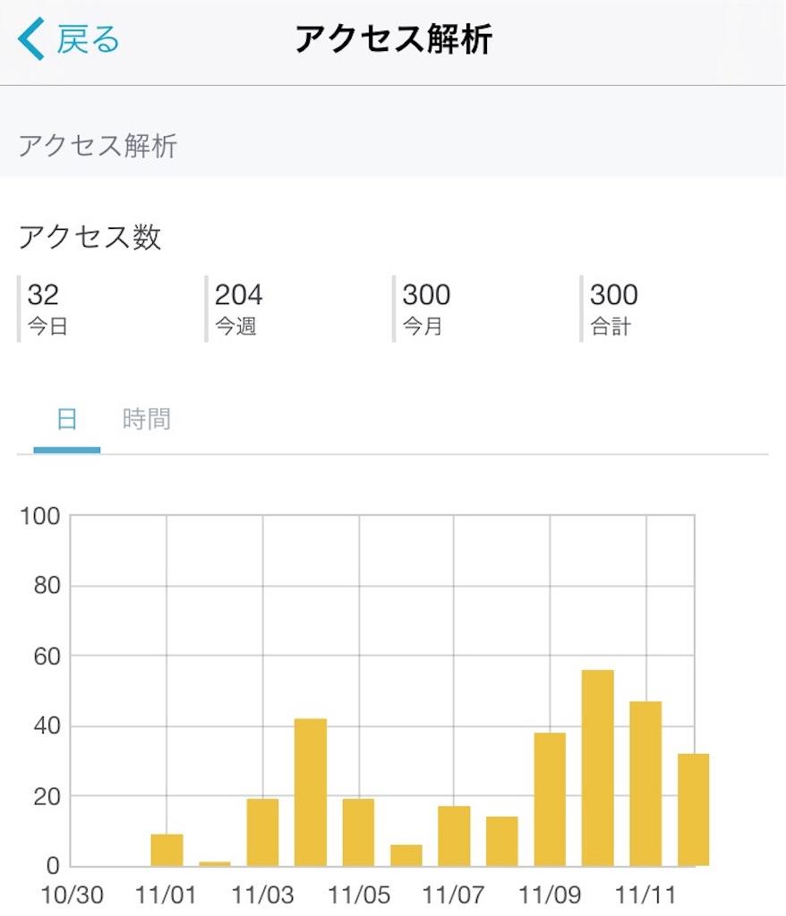 f:id:koushi1211:20161112192733j:image