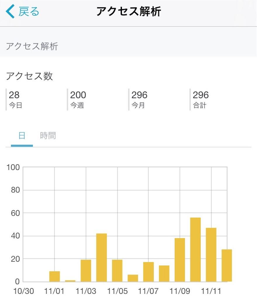 f:id:koushi1211:20161112192744j:image