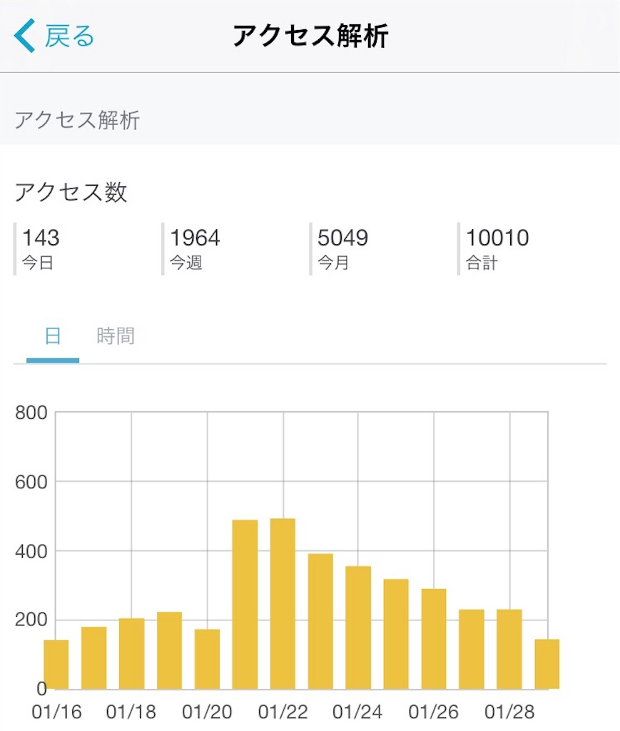 f:id:koushi1211:20170129185155j:image