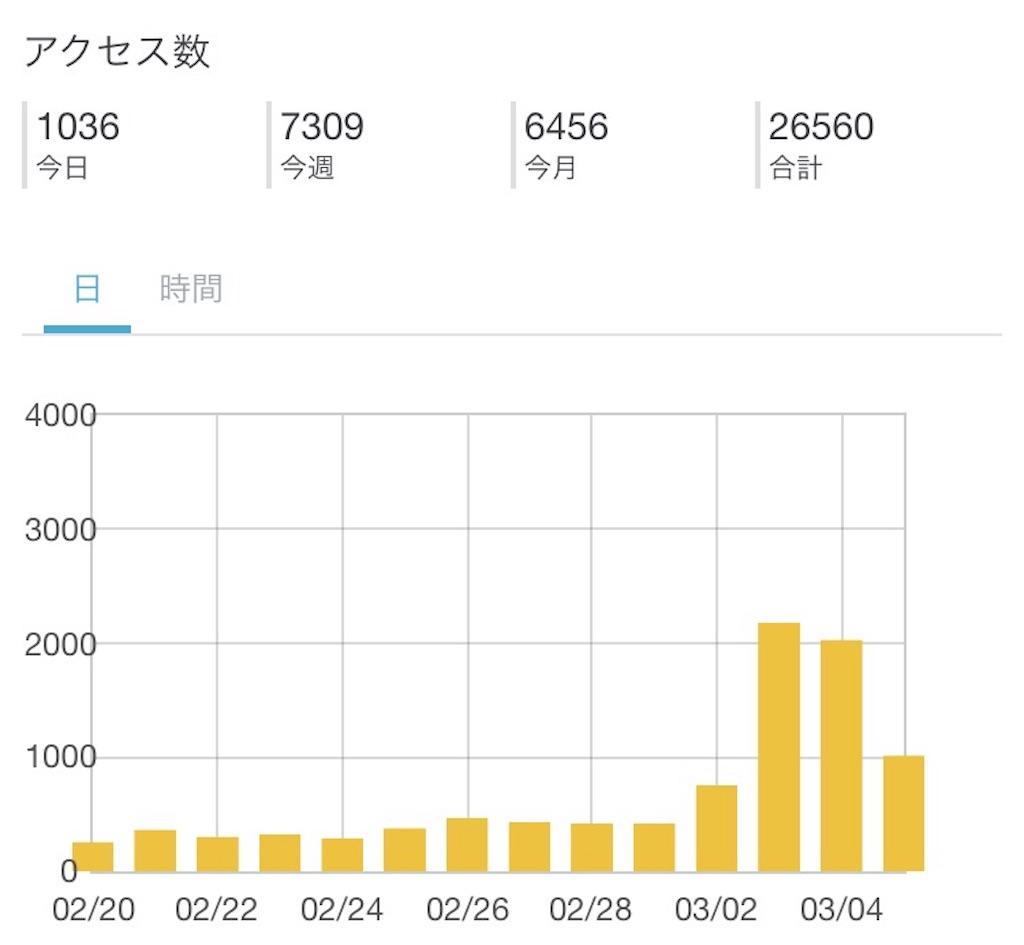 f:id:koushi1211:20170306180736j:image