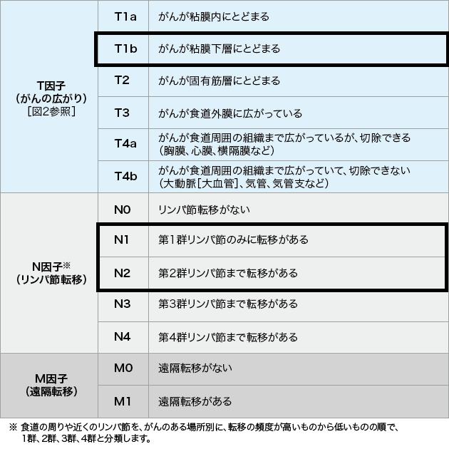 f:id:koushuya:20190321235338p:plain