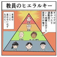 f:id:koushuya:20191023000115j:plain