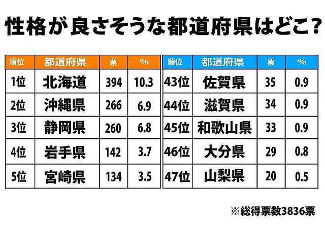 f:id:koushuya:20200808234218j:plain