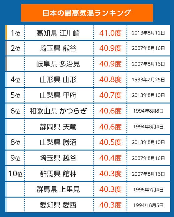 f:id:koushuya:20200819010608j:plain