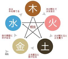 f:id:koushuya:20201216000115p:plain