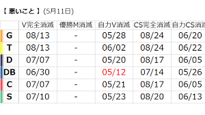f:id:koushuya:20210516021318p:plain