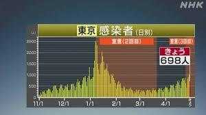 f:id:koushuya:20210608001202j:plain