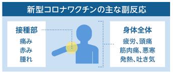 f:id:koushuya:20210722235748p:plain