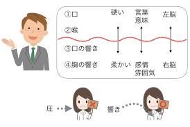 f:id:koushuya:20210801101001p:plain