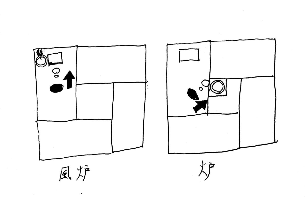 f:id:kousui5724:20201127000753j:plain