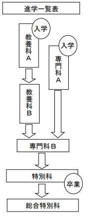 f:id:kousui5724:20210116210734p:plain