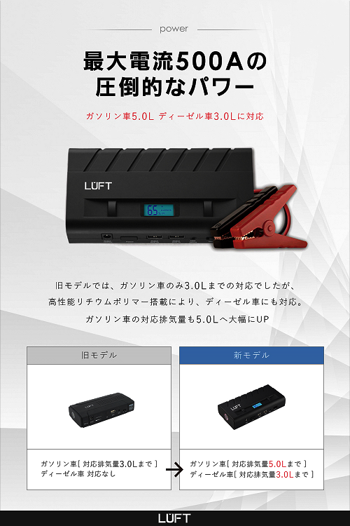 f:id:kousuke_inui:20190207182220p:plain