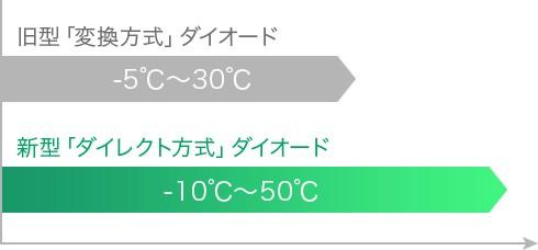 f:id:kousuke_inui:20190330170602j:plain