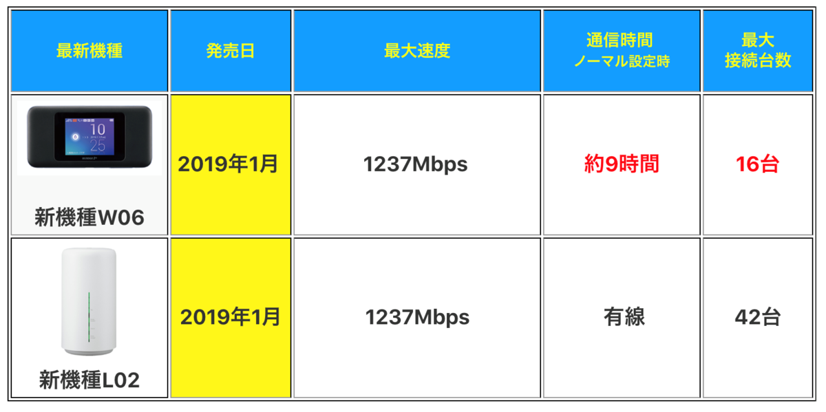 f:id:kousuke_inui:20190412122053p:plain