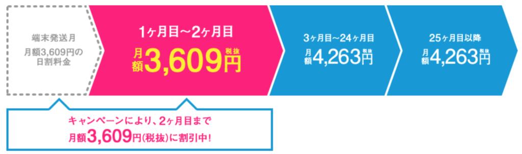 f:id:kousuke_inui:20190412122106p:plain