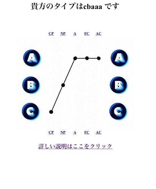 f:id:koutamurakami0819:20180406144942j:image
