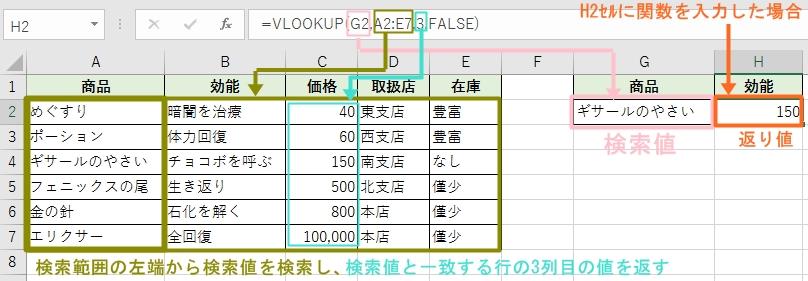 f:id:kouten0430:20180202222910j:plain