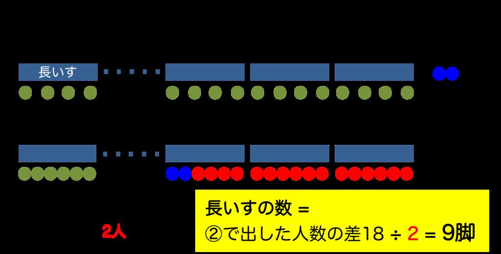 f:id:kouya17:20170216191127p:plain