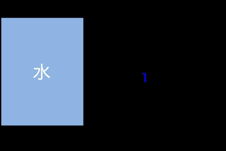 f:id:kouya17:20170222232850p:plain