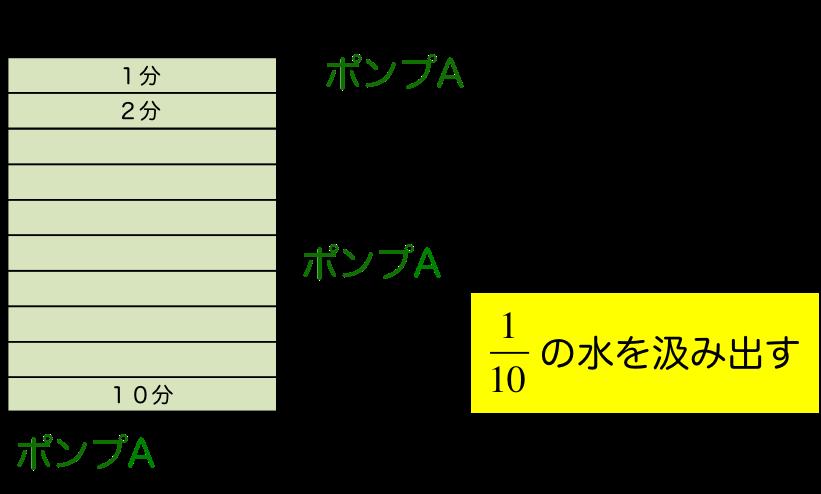 f:id:kouya17:20170222233256p:plain