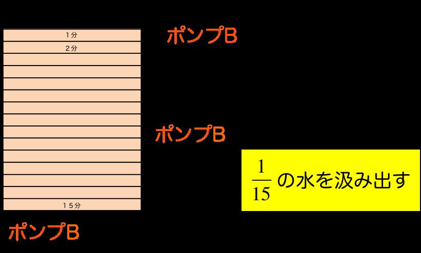 f:id:kouya17:20170222233801p:plain