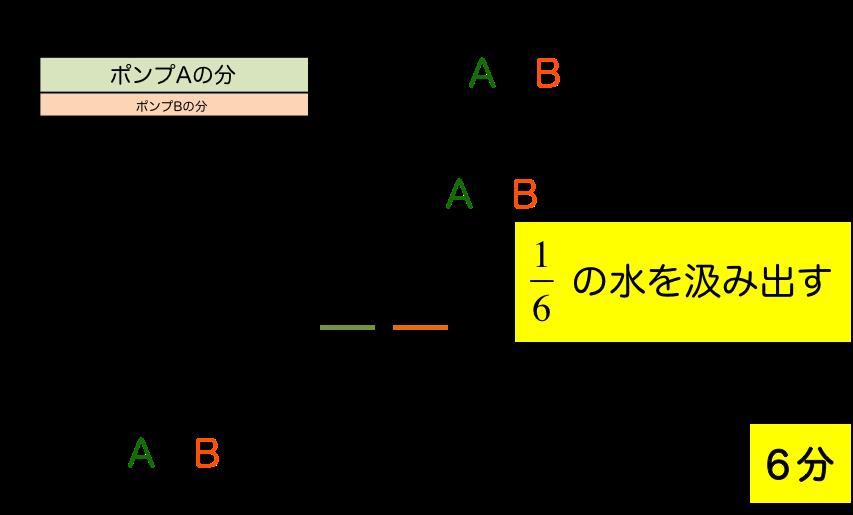 f:id:kouya17:20170222234258p:plain