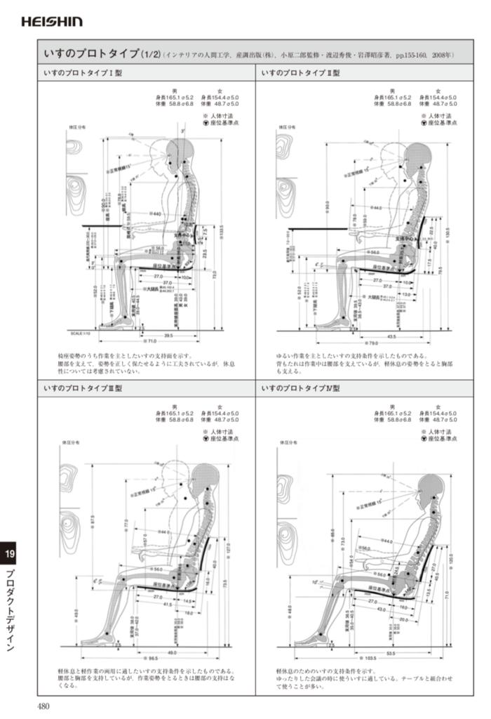 f:id:kouyadouhu-lover:20190107052922p:plain