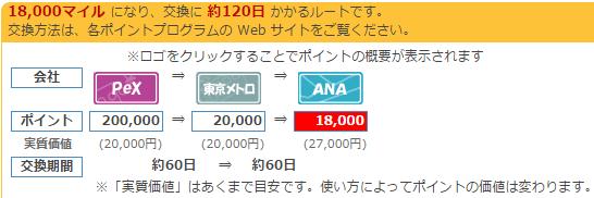 f:id:kowagari:20150530104631p:plain