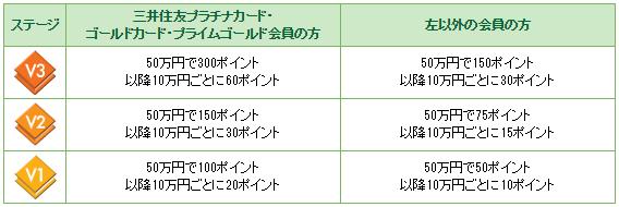 f:id:kowagari:20150816162421p:plain