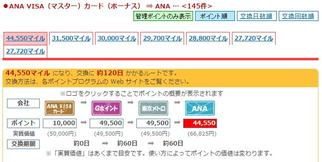 f:id:kowagari:20150816162559p:plain