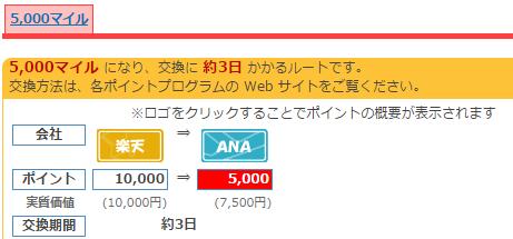 f:id:kowagari:20150916185225p:plain