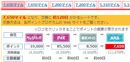 f:id:kowagari:20150916201924p:plain
