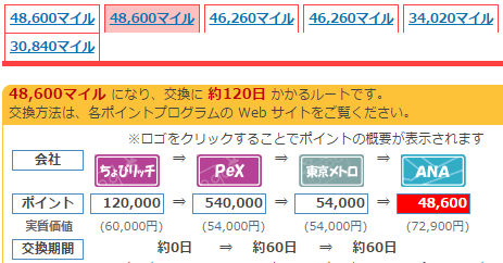 f:id:kowagari:20150920173753p:plain
