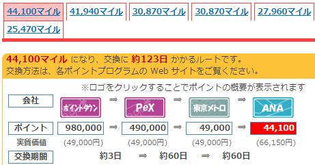 f:id:kowagari:20150920174330p:plain